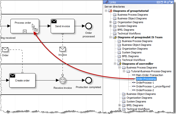 Modularizing Business Process Diagrams Linking Sub Processes